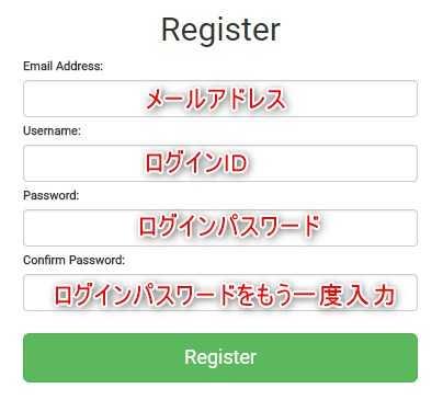 CoinExchangeの登録方法2