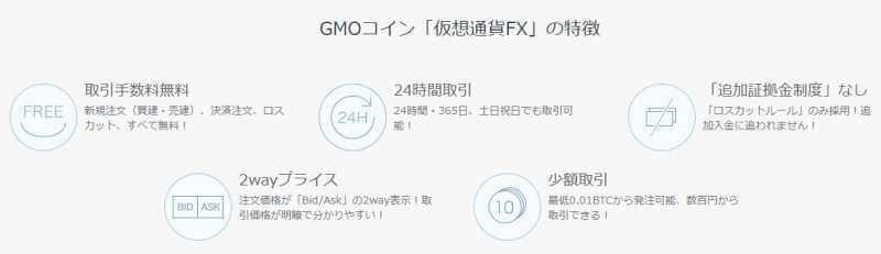 GMOコインFXについて